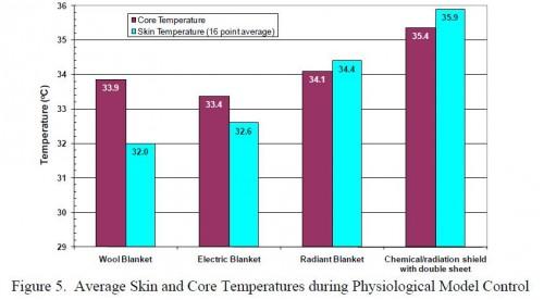 hypothermia 2.JPG